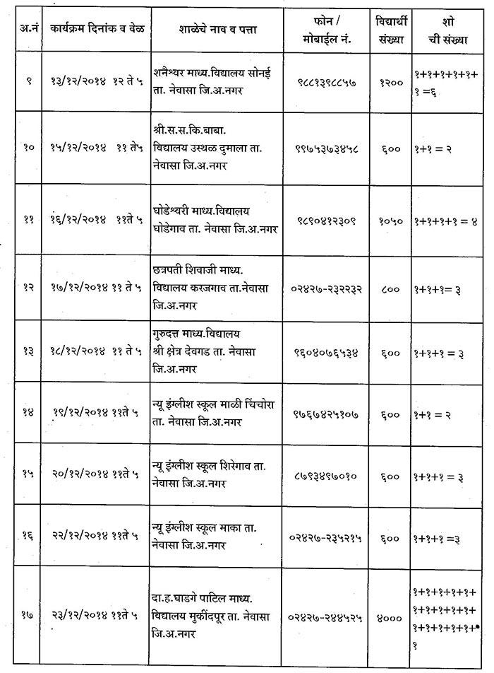 ahmednagar-screening-2