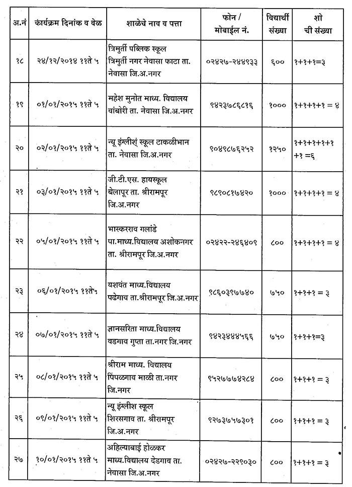 ahmednagar-screening-3