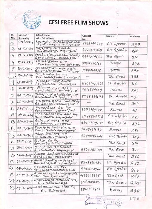 west-bengal-screening-1